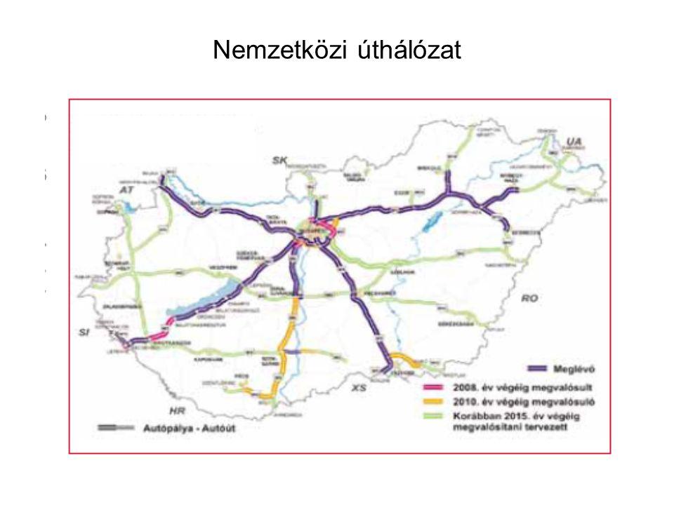 Nemzetközi úthálózat