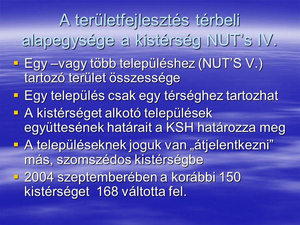 A területfejlesztés térbeli alapegysége a kistérség NUT's IV.  Egy –vagy több településhez (NUT'S V.) tartozó terület összessége  Egy település csak