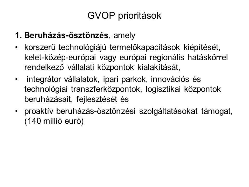 GVOP prioritások 1.