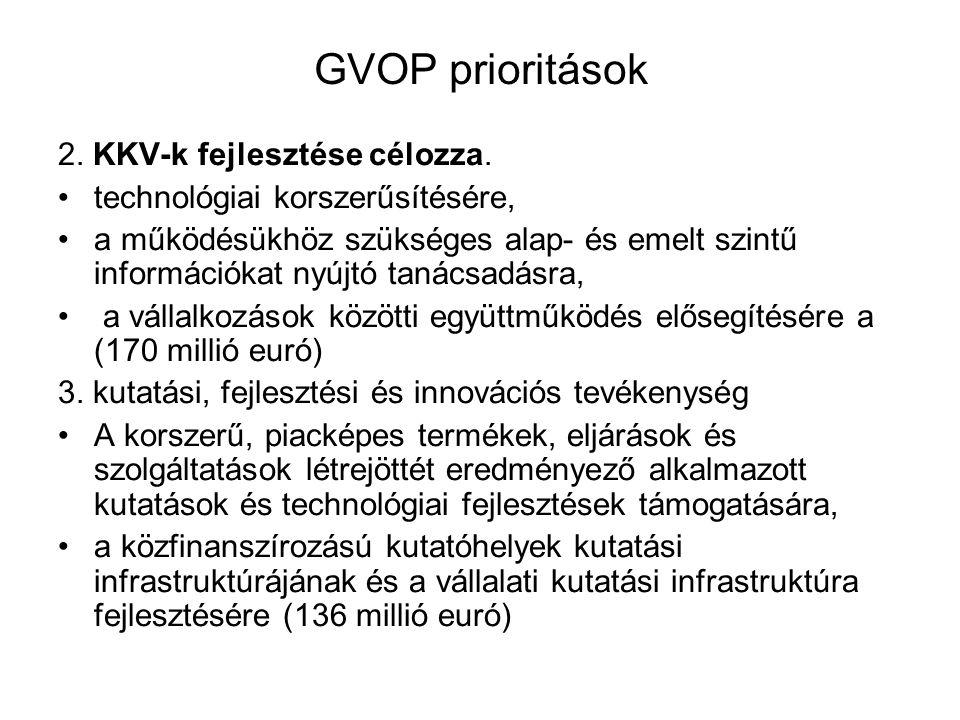 GVOP prioritások 2.KKV-k fejlesztése célozza.