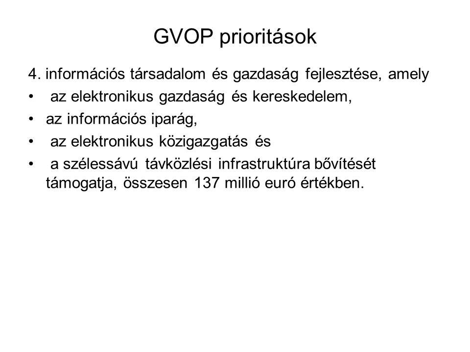 GVOP prioritások 4.