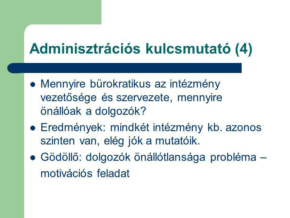 Adminisztrációs kulcsmutató (4) Mennyire bürokratikus az intézmény vezetősége és szervezete, mennyire önállóak a dolgozók? Eredmények: mindkét intézmé