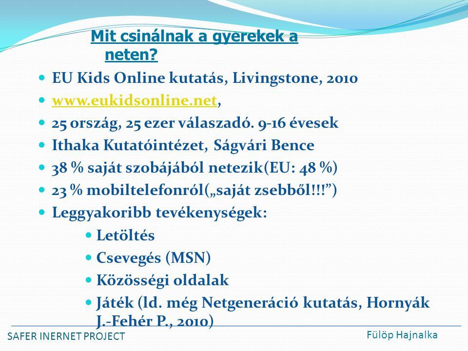 SAFER INERNET PROJECT Fülöp Hajnalka EU Kids Online kutatás, Livingstone, 2010 www.eukidsonline.net, www.eukidsonline.net 25 ország, 25 ezer válaszadó.