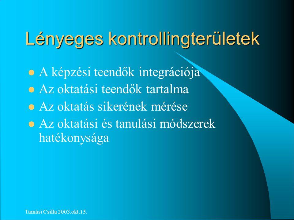 """Tamási Csilla 2003.okt.15. A kontrolling fogalma """" control = 1."""