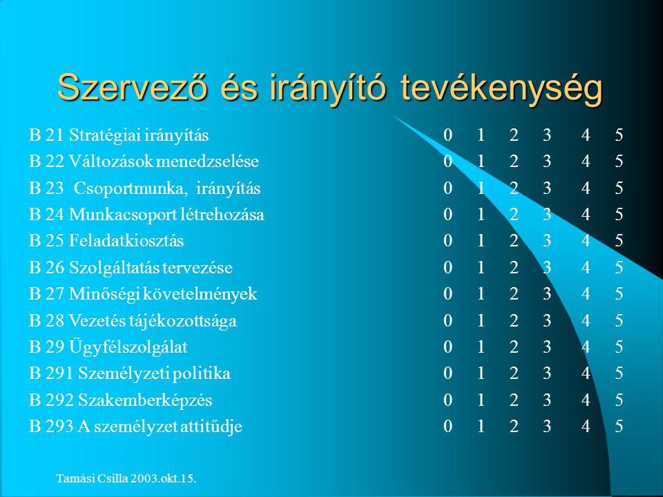 Tamási Csilla 2003.okt.15. Mely területeken érzi magát erősnek .