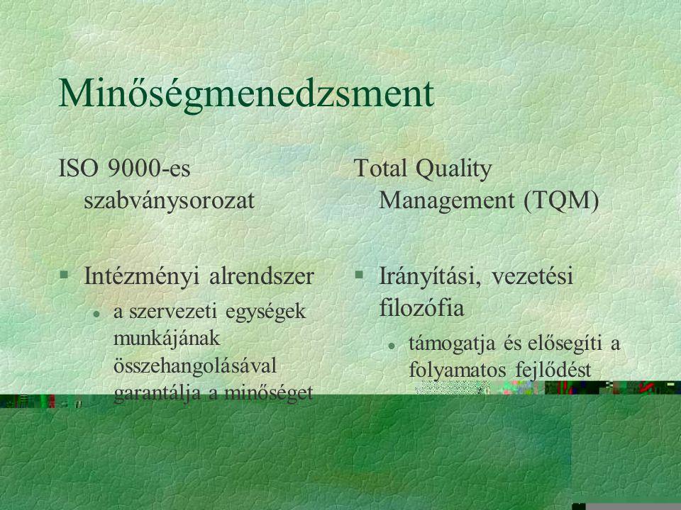 Minőségmenedzsment ISO 9000-es szabványsorozat §Intézményi alrendszer l a szervezeti egységek munkájának összehangolásával garantálja a minőséget Total Quality Management (TQM) §Irányítási, vezetési filozófia l támogatja és elősegíti a folyamatos fejlődést