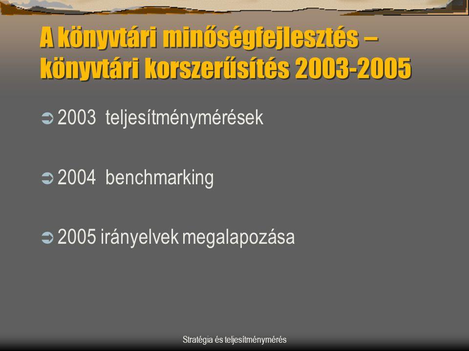 Stratégia és teljesítménymérés A könyvtári minőségfejlesztés – könyvtári korszerűsítés 2003-2005  2003 teljesítménymérések  2004 benchmarking  2005