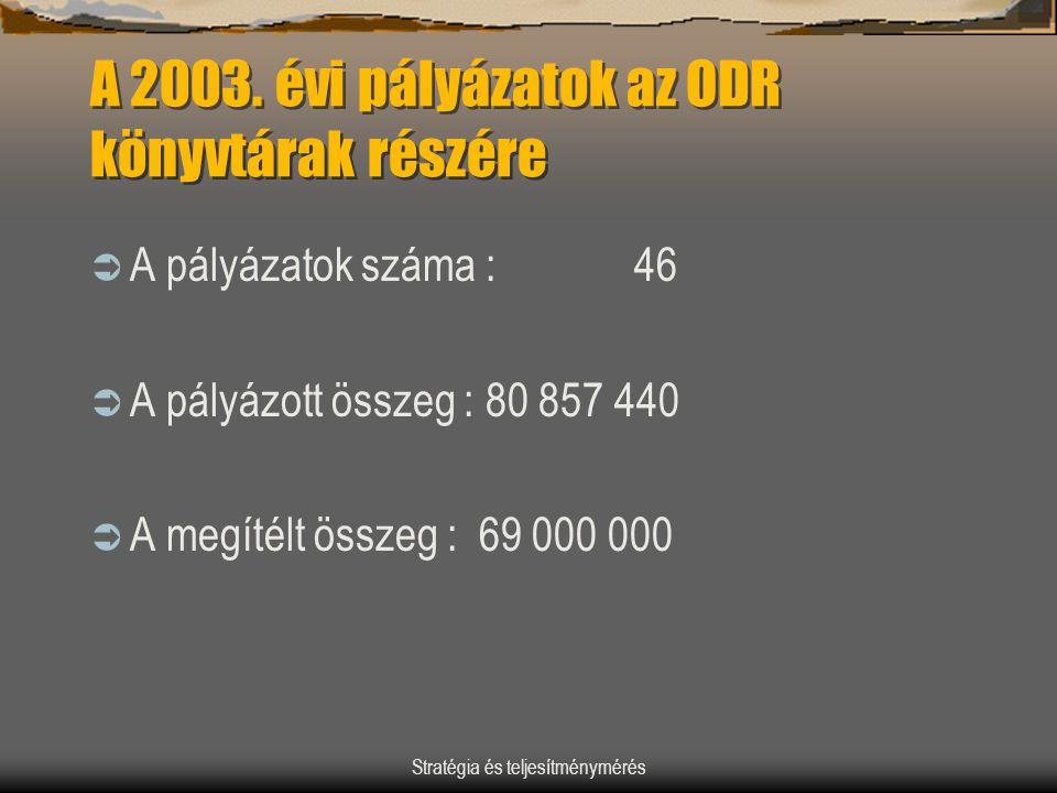 Stratégia és teljesítménymérés A 2003. évi pályázatok az ODR könyvtárak részére  A pályázatok száma : 46  A pályázott összeg : 80 857 440  A megíté