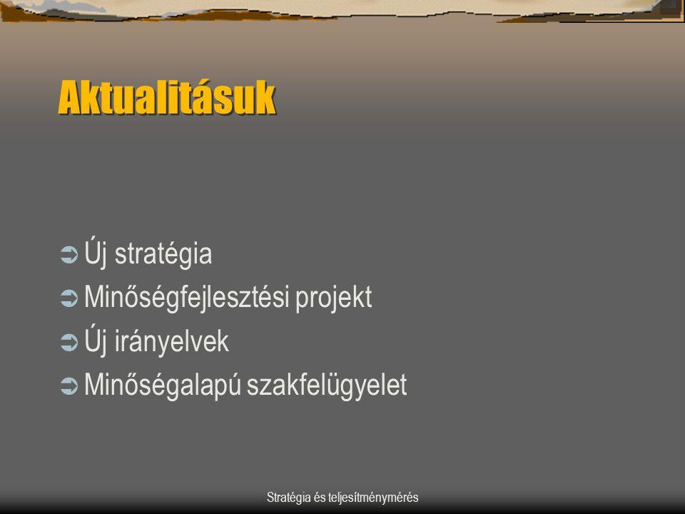 Stratégia és teljesítménymérés Aktualitásuk  Új stratégia  Minőségfejlesztési projekt  Új irányelvek  Minőségalapú szakfelügyelet
