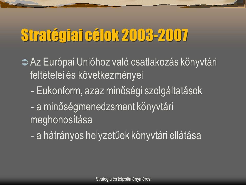 Stratégia és teljesítménymérés Stratégiai célok 2003-2007  Az Európai Unióhoz való csatlakozás könyvtári feltételei és következményei - Eukonform, az