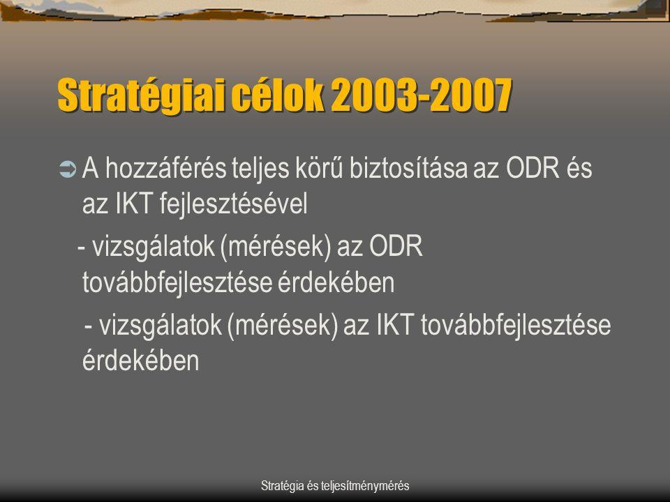 Stratégia és teljesítménymérés Stratégiai célok 2003-2007  A hozzáférés teljes körű biztosítása az ODR és az IKT fejlesztésével - vizsgálatok (mérése