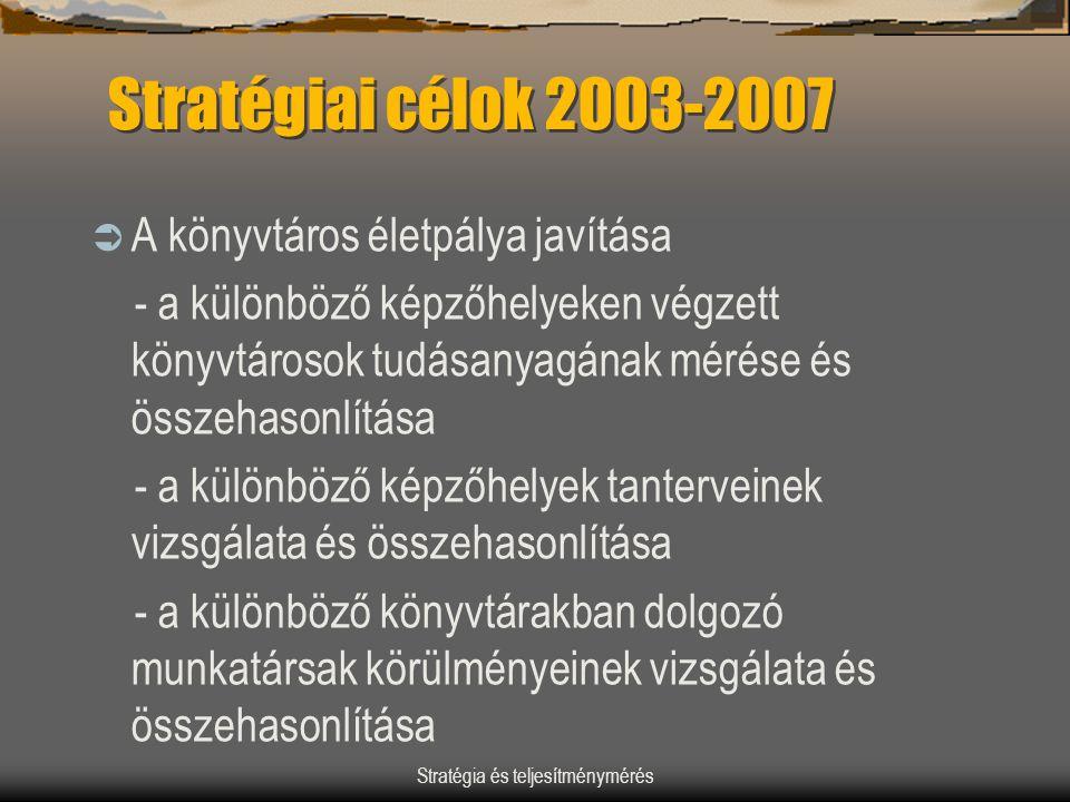 Stratégia és teljesítménymérés Stratégiai célok 2003-2007  A könyvtáros életpálya javítása - a különböző képzőhelyeken végzett könyvtárosok tudásanya