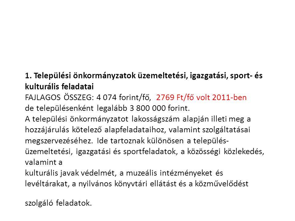 1. Települési önkormányzatok üzemeltetési, igazgatási, sport- és kulturális feladatai FAJLAGOS ÖSSZEG: 4 074 forint/fő, 2769 Ft/fő volt 2011-ben de te