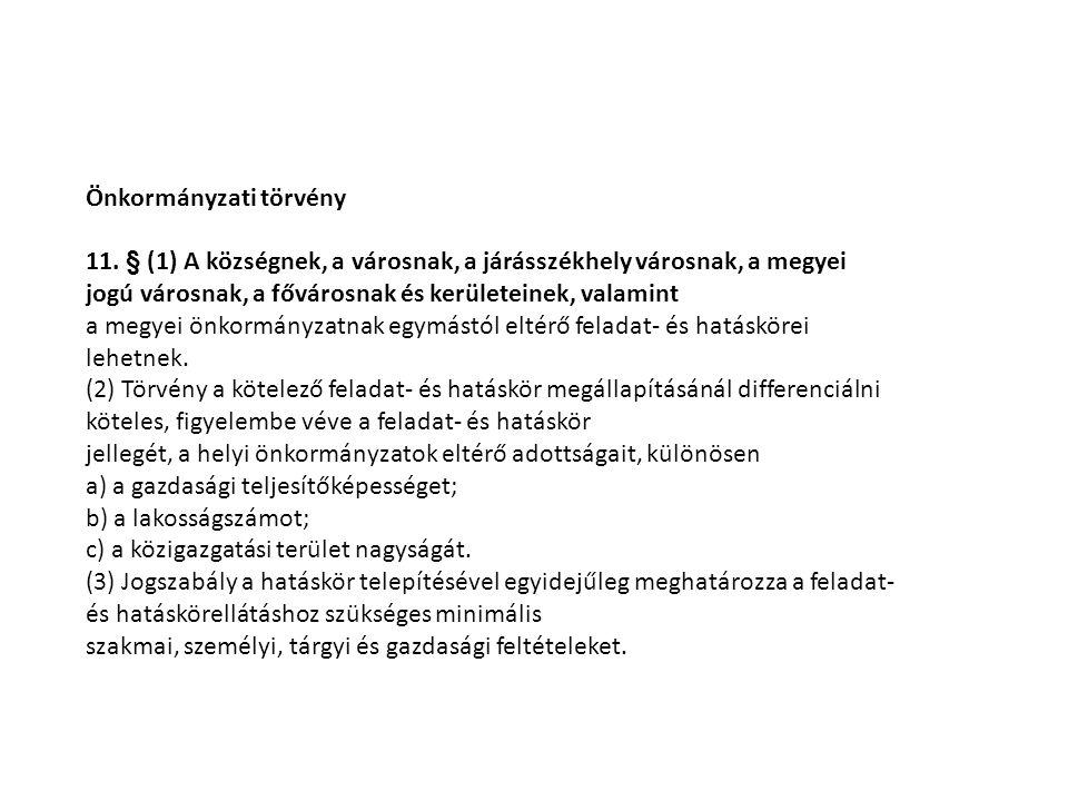 Önkormányzati törvény 11.