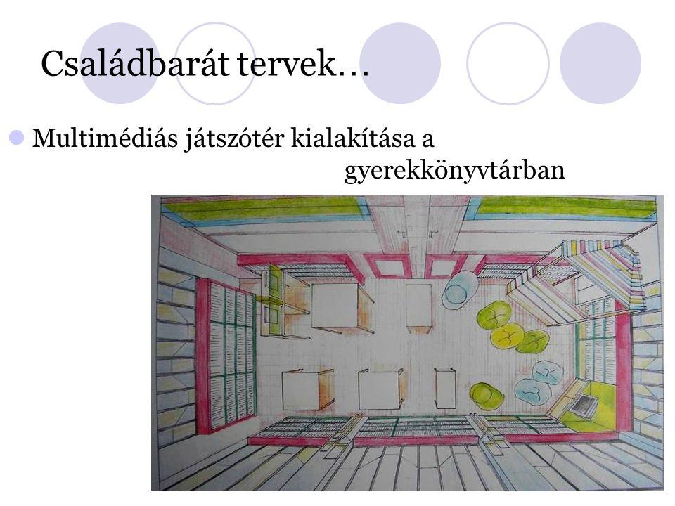 Családbarát tervek … Multimédiás játszótér kialakítása a gyerekkönyvtárban