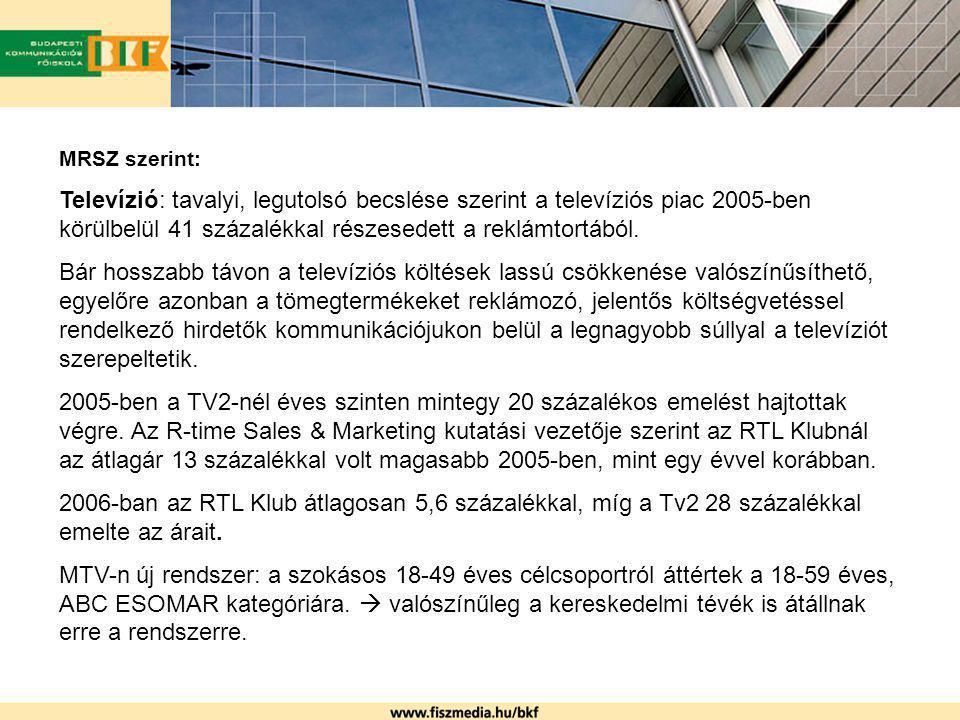 MRSZ szerint: Televízió: tavalyi, legutolsó becslése szerint a televíziós piac 2005-ben körülbelül 41 százalékkal részesedett a reklámtortából. Bár ho