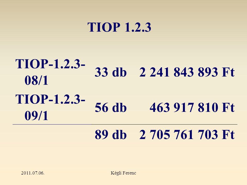 2011.07.06.Kégli Ferenc TIOP 1.2.3 TIOP-1.2.3- 08/1 33 db2 241 843 893 Ft TIOP-1.2.3- 09/1 56 db463 917 810 Ft 89 db2 705 761 703 Ft