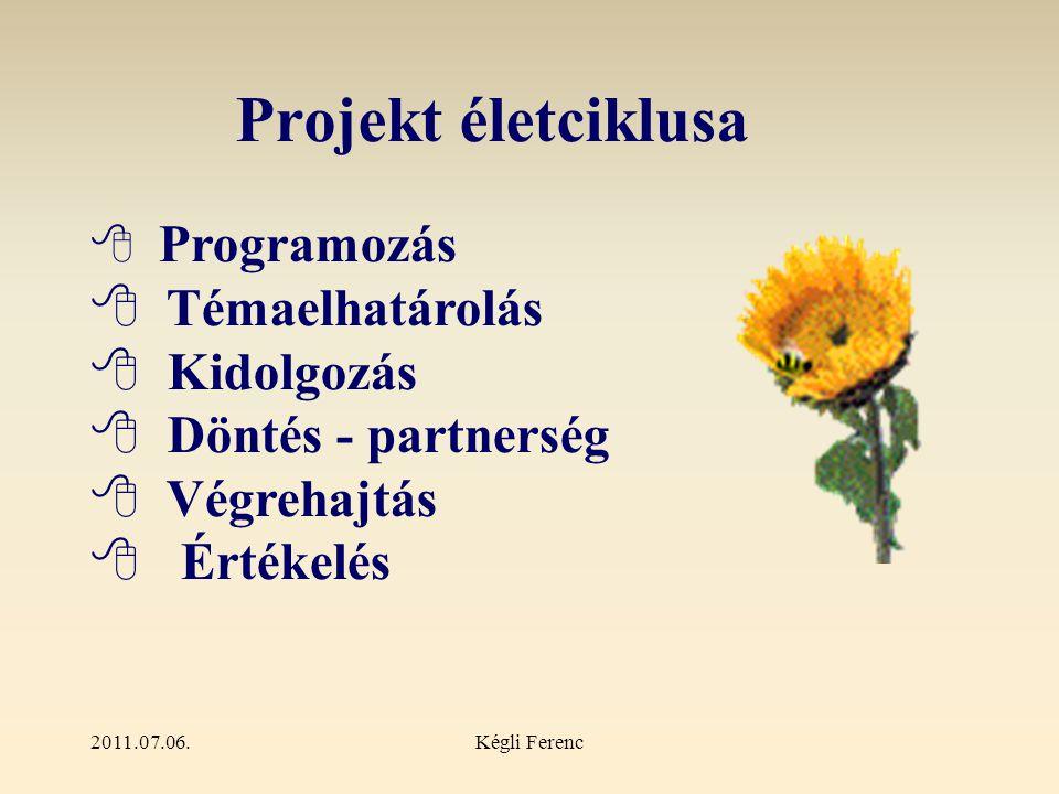 2011.07.06.Kégli Ferenc Projekt életciklusa  Programozás  Témaelhatárolás  Kidolgozás  Döntés - partnerség  Végrehajtás  Értékelés