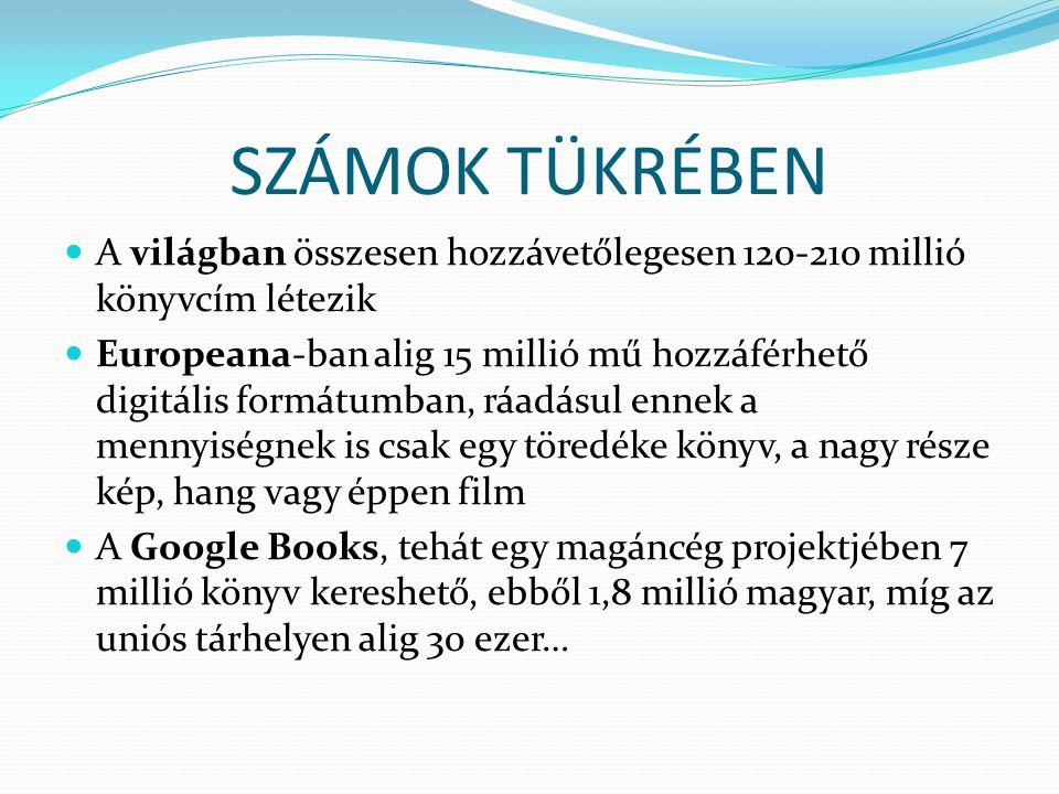 SZÁMOK TÜKRÉBEN A világban összesen hozzávetőlegesen 120-210 millió könyvcím létezik Europeana-ban alig 15 millió mű hozzáférhető digitális formátumban, ráadásul ennek a mennyiségnek is csak egy töredéke könyv, a nagy része kép, hang vagy éppen film A Google Books, tehát egy magáncég projektjében 7 millió könyv kereshető, ebből 1,8 millió magyar, míg az uniós tárhelyen alig 30 ezer…