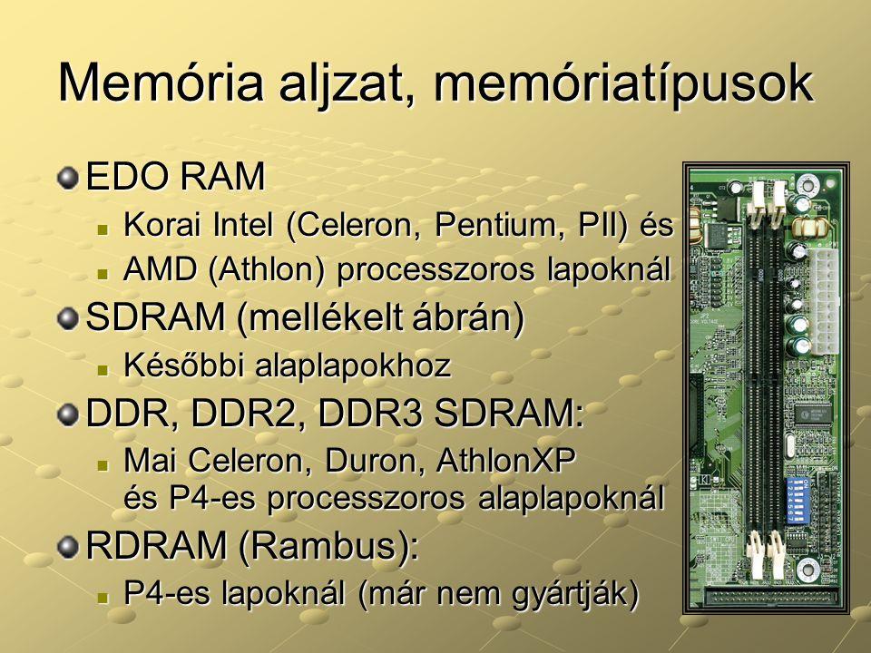 Memória aljzat, memóriatípusok EDO RAM Korai Intel (Celeron, Pentium, PII) és Korai Intel (Celeron, Pentium, PII) és AMD (Athlon) processzoros lapokná
