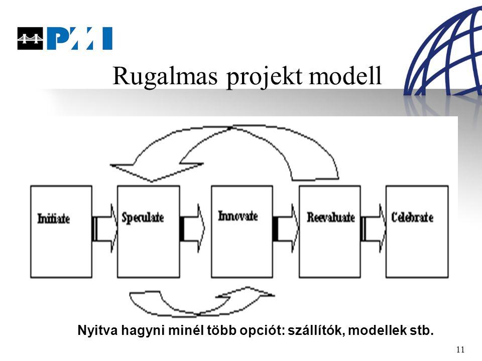 11 Rugalmas projekt modell Nyitva hagyni minél több opciót: szállítók, modellek stb.