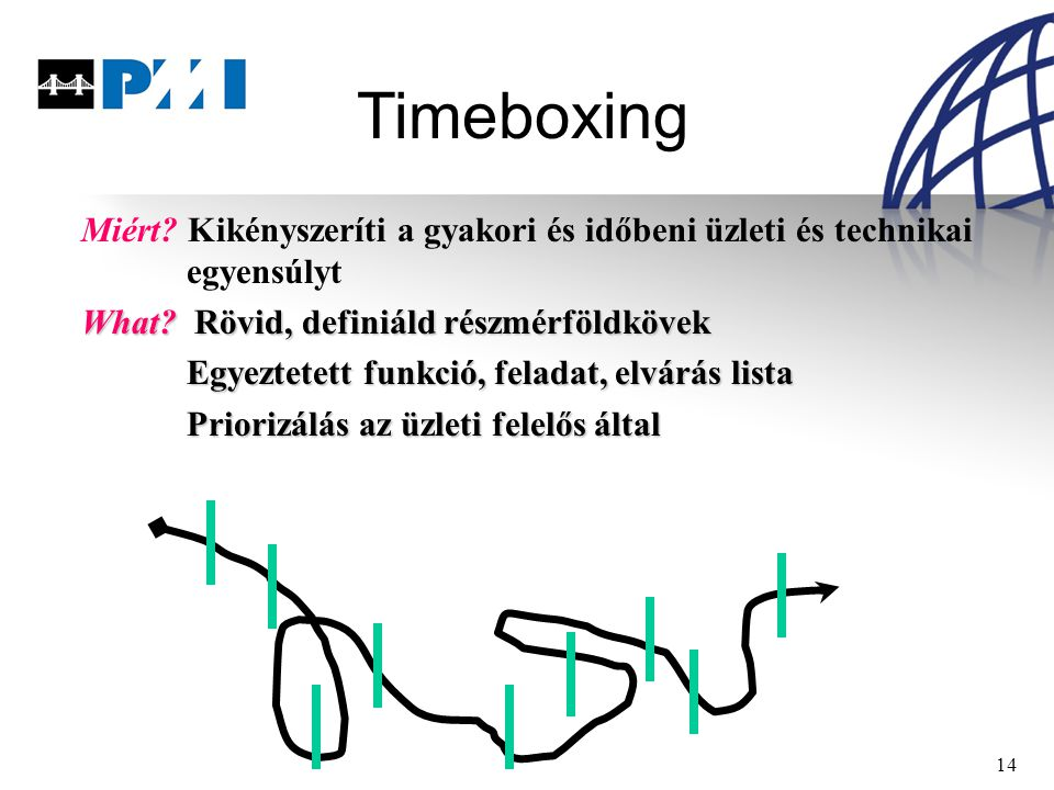 14 Timeboxing Miért? Kikényszeríti a gyakori és időbeni üzleti és technikai egyensúlyt What? Rövid, definiáld részmérföldkövek Egyeztetett funkció, fe