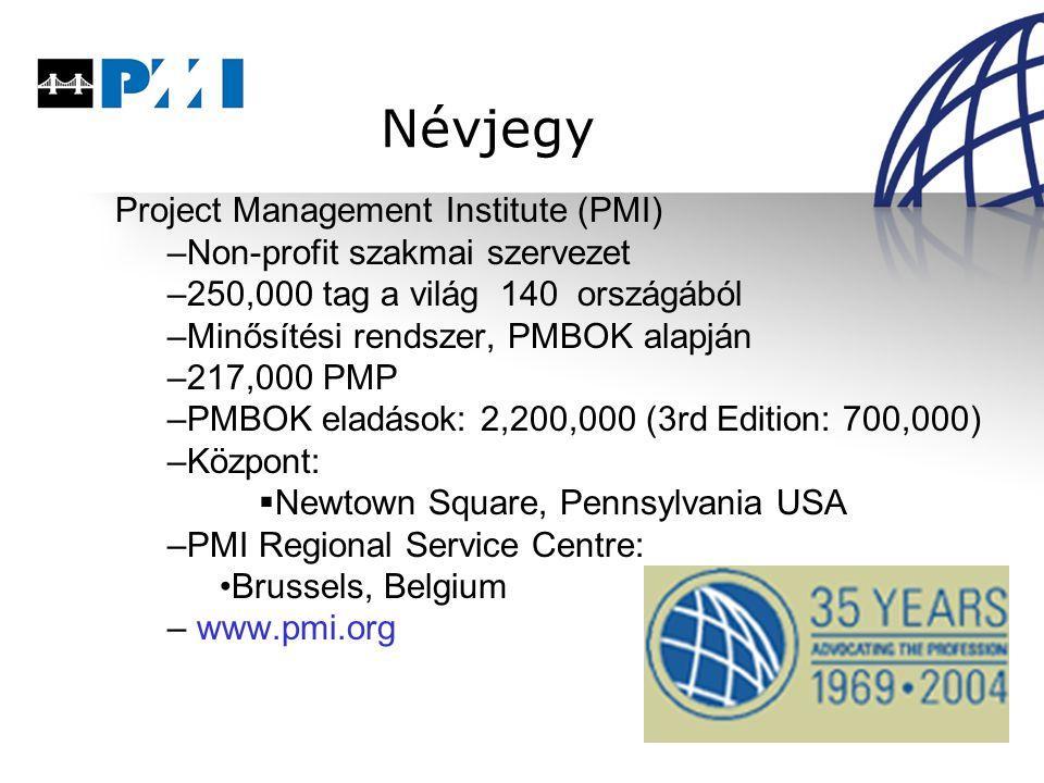 Névjegy Project Management Institute (PMI) –Non-profit szakmai szervezet –250,000 tag a világ 140 országából –Minősítési rendszer, PMBOK alapján –217,000 PMP –PMBOK eladások: 2,200,000 (3rd Edition: 700,000) –Központ:  Newtown Square, Pennsylvania USA –PMI Regional Service Centre: Brussels, Belgium – www.pmi.org