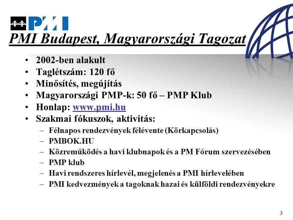 3 PMI Budapest, Magyarországi Tagozat 2002-ben alakult Taglétszám: 120 fő Minősítés, megújítás Magyarországi PMP-k: 50 fő – PMP Klub Honlap: www.pmi.hu Szakmai fókuszok, aktivitás: –Félnapos rendezvények félévente (Körkapcsolás) –PMBOK.HU –Közreműködés a havi klubnapok és a PM Fórum szervezésében –PMP klub –Havi rendszeres hírlevél, megjelenés a PMI hírlevelében –PMI kedvezmények a tagoknak hazai és külföldi rendezvényekre