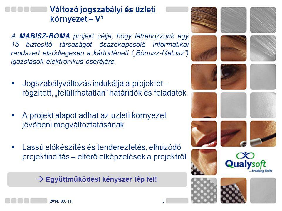 32014. 09. 11. Változó jogszabályi és üzleti környezet – V 1 A MABISZ-BOMA projekt célja, hogy létrehozzunk egy 15 biztosító társaságot összekapcsoló