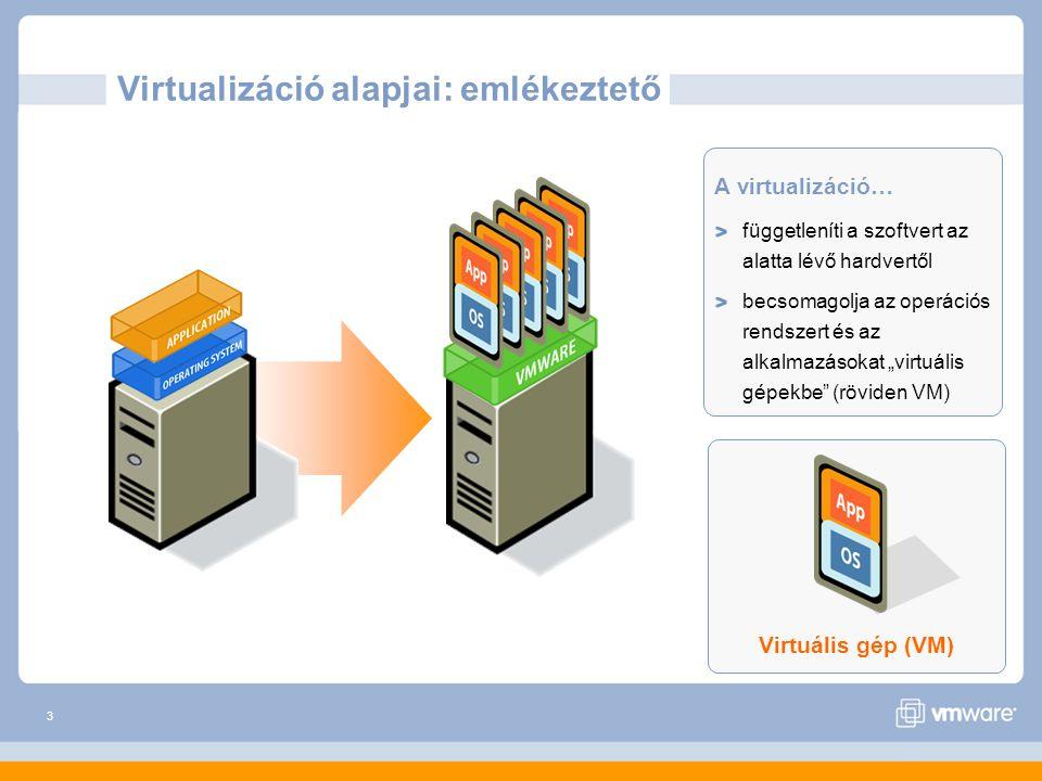 4 Enterprise kategóriájú virtualizáció központi felügyeletre épül szerver-particionálás online VM migráció erőforrás-csoportok terhelés-elosztás failover-clustering sablon/template alapú szerver bevezetés 1U / 2U / 4U / Blade: bármilyen szerveren.