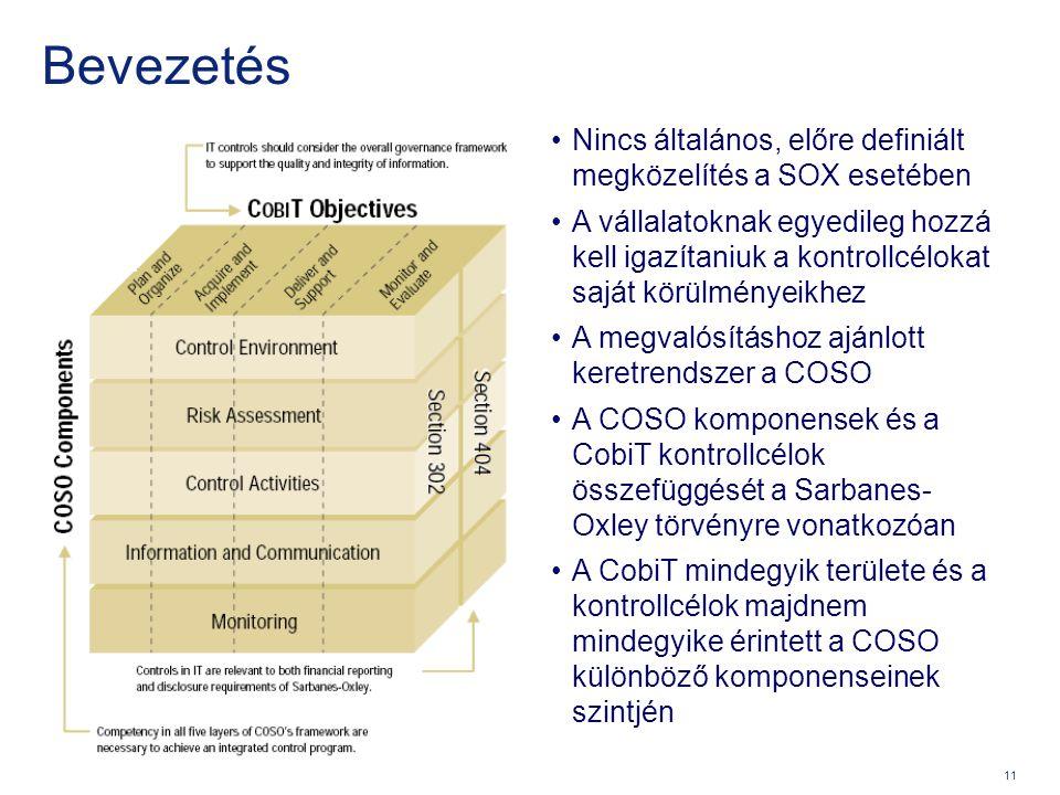 11 © 2008 Deloitte Zrt.