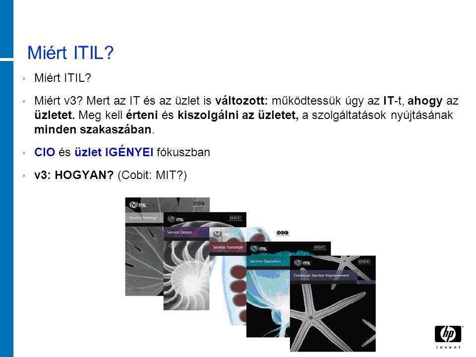 Miért ITIL. Miért v3.