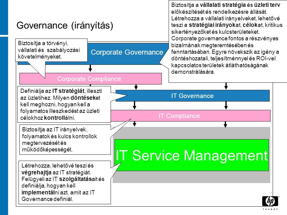 Governance (irányítás) Corporate Governance IT Governance IT Compliance Corporate Compliance IT Service Management Biztosítja a törvényi, vállalati és szabályozási követelményeket.