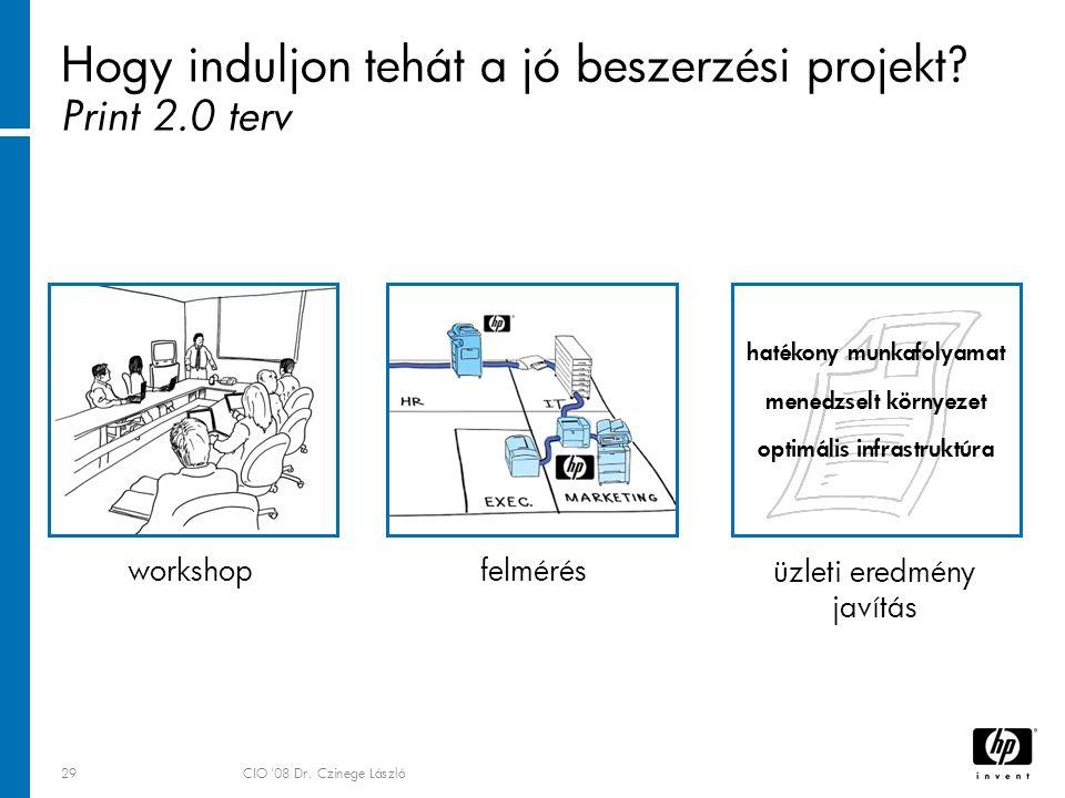 29CIO 08 Dr. Czinege László Hogy induljon tehát a jó beszerzési projekt.