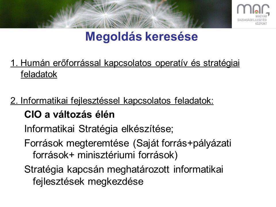 Megoldás keresése 1. Humán erőforrással kapcsolatos operatív és stratégiai feladatok 2.