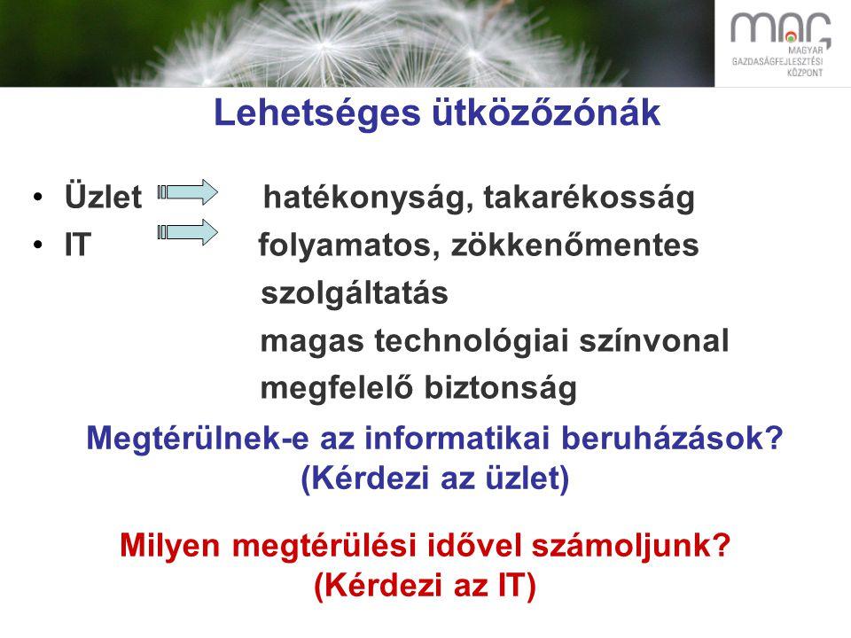 A MAG üzleti értékei A MAG-Magyar Gazdaságfejlesztési Központ Zrt.