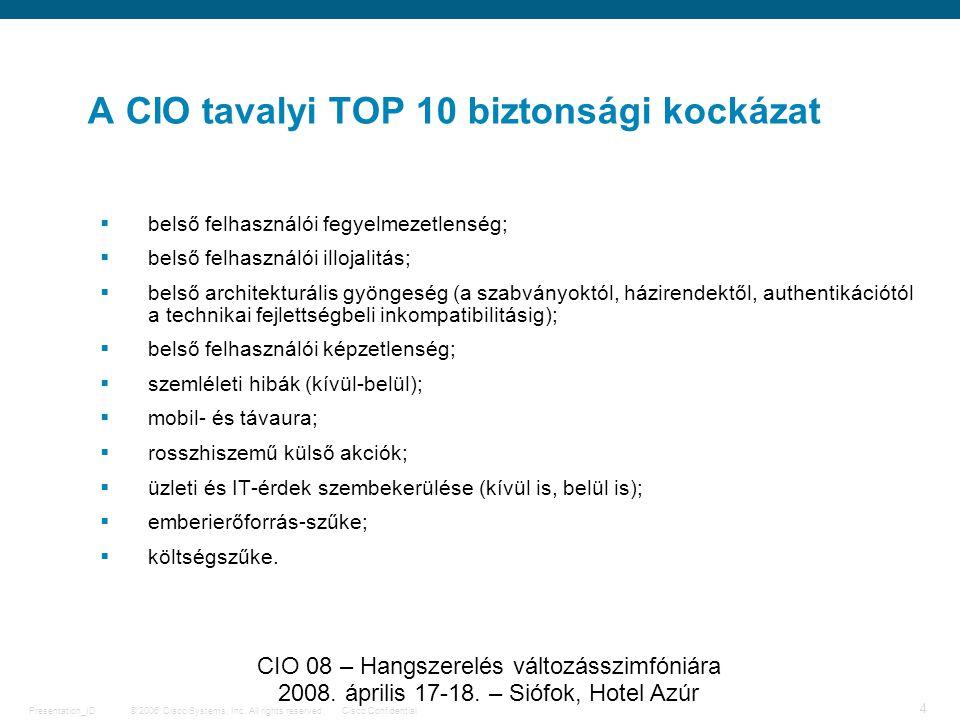 © 2006 Cisco Systems, Inc. All rights reserved.Cisco ConfidentialPresentation_ID 4 CIO 08 – Hangszerelés változásszimfóniára 2008. április 17-18. – Si
