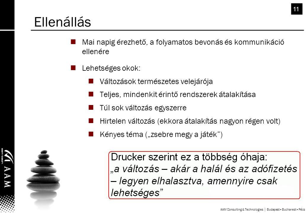 """AAM Consulting & Technologies │ Budapest ▪ Bucharest ▪ Pécs 11 Mai napig érezhető, a folyamatos bevonás és kommunikáció ellenére Lehetséges okok: Változások természetes velejárója Teljes, mindenkit érintő rendszerek átalakítása Túl sok változás egyszerre Hirtelen változás (ekkora átalakítás nagyon régen volt) Kényes téma (""""zsebre megy a játék ) Ellenállás"""