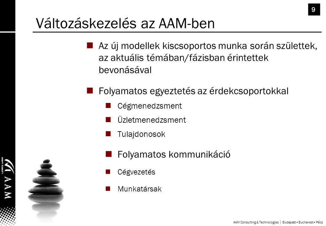 AAM Consulting & Technologies │ Budapest ▪ Bucharest ▪ Pécs 9 Az új modellek kiscsoportos munka során születtek, az aktuális témában/fázisban érintettek bevonásával Folyamatos egyeztetés az érdekcsoportokkal Cégmenedzsment Üzletmenedzsment Tulajdonosok Folyamatos kommunikáció Cégvezetés Munkatársak Változáskezelés az AAM-ben