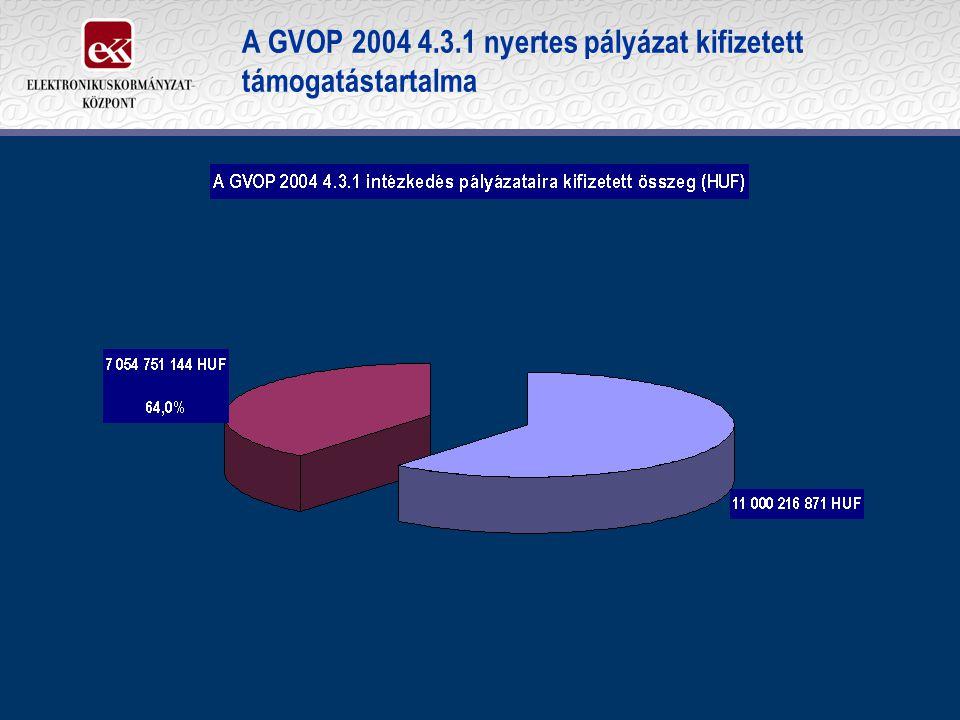 A GVOP 2004 4.3.1 nyertes pályázat kifizetett támogatástartalma