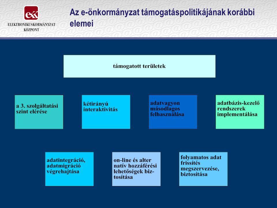Az Új Magyarország Fejlesztési Terv beavatkozási irányai 6.