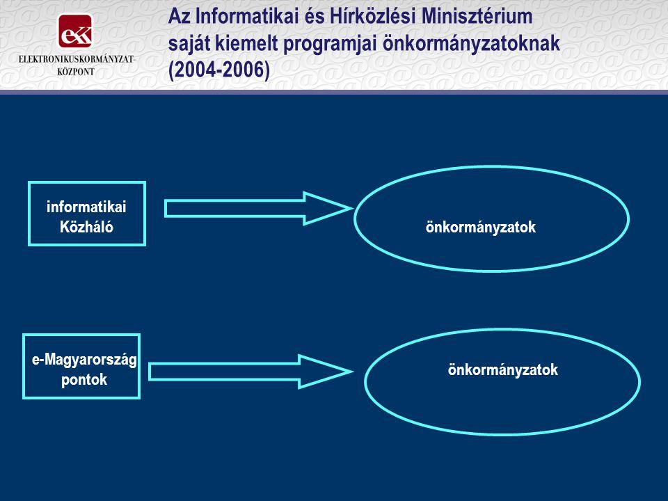 Az Informatikai és Hírközlési Minisztérium saját kiemelt programjai önkormányzatoknak (2004-2006) informatikai Közháló e-Magyarország pontok önkormány