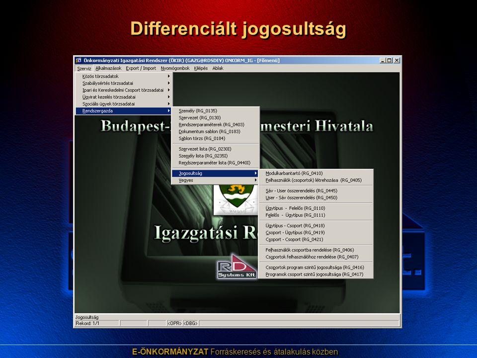 E-ÖNKORMÁNYZAT Forráskeresés és átalakulás közben Felhasználói (személy) törzs kezelés A főnök