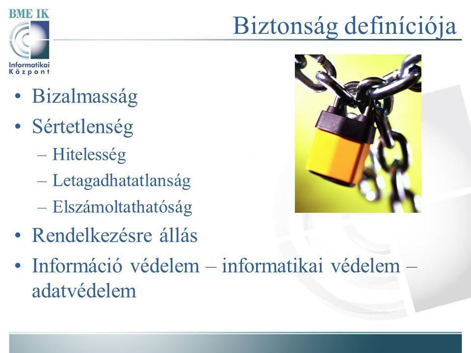 Biztonság definíciója Bizalmasság Sértetlenség –Hitelesség –Letagadhatatlanság –Elszámoltathatóság Rendelkezésre állás Információ védelem – informatikai védelem – adatvédelem
