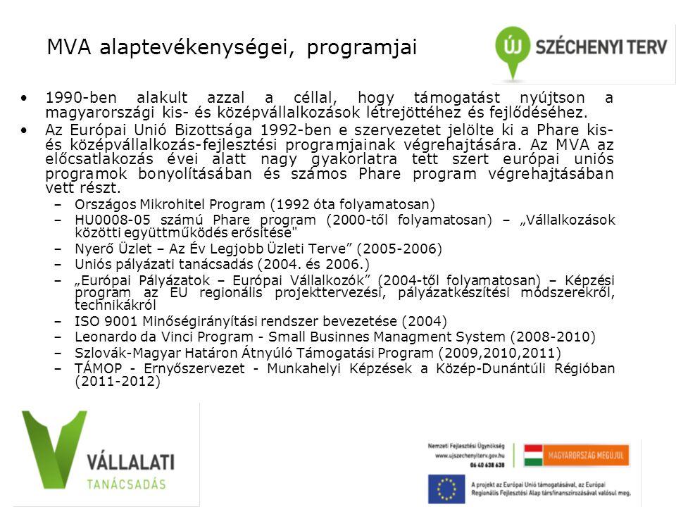 MVA alaptevékenységei, programjai 1990-ben alakult azzal a céllal, hogy támogatást nyújtson a magyarországi kis- és középvállalkozások létrejöttéhez é