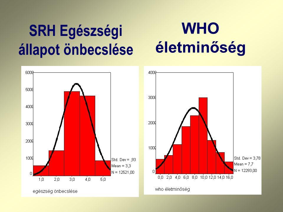 SRH Egészségi állapot önbecslése WHO életminőség