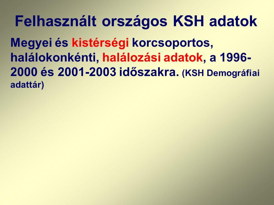 Felhasznált országos KSH adatok Megyei és kistérségi korcsoportos, halálokonkénti, halálozási adatok, a 1996- 2000 és 2001-2003 időszakra.