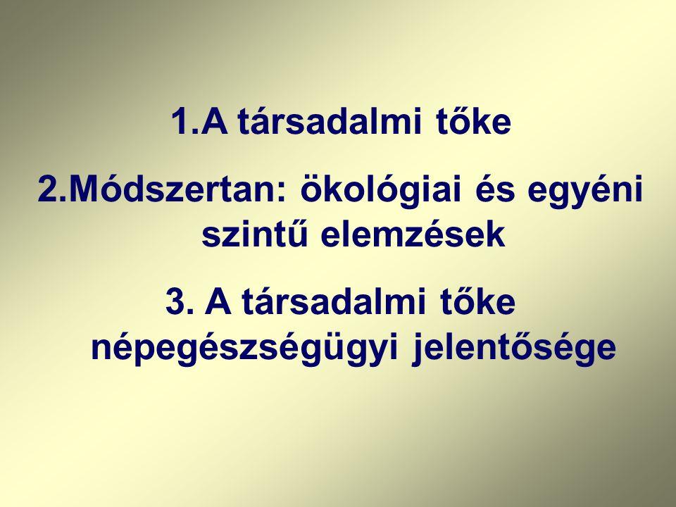 1.A társadalmi tőke 2.Módszertan: ökológiai és egyéni szintű elemzések 3.