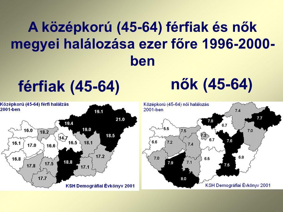 A középkorú (45-64) férfiak és nők megyei halálozása ezer főre 1996-2000- ben férfiak (45-64) nők (45-64)