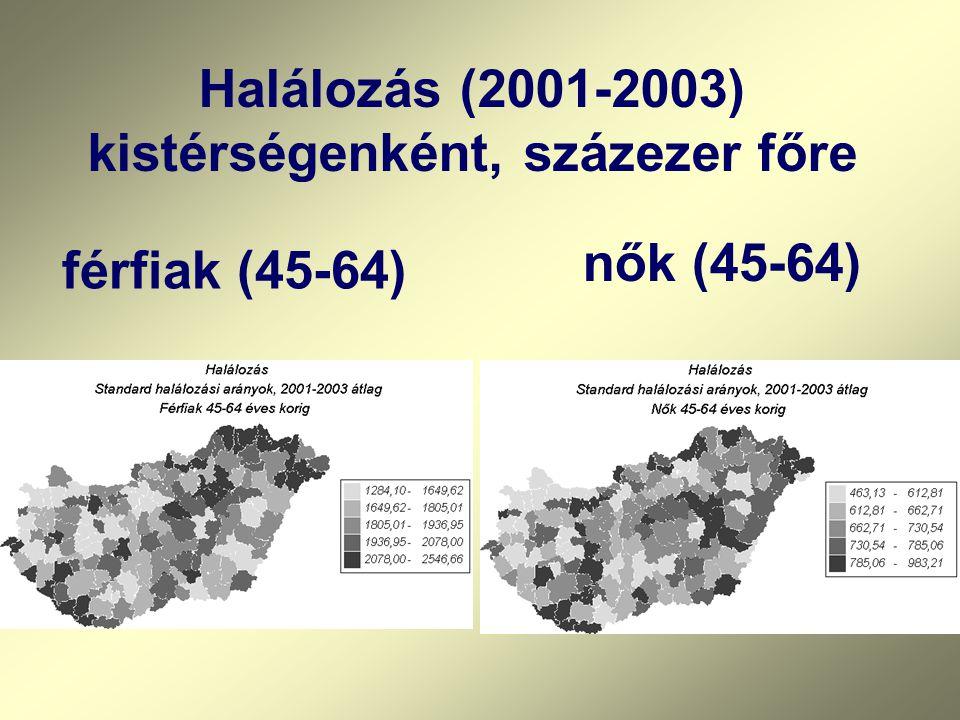 Halálozás (2001-2003) kistérségenként, százezer főre férfiak (45-64) nők (45-64)